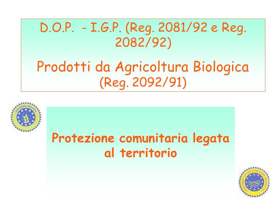 D.O.P. - I.G.P. (Reg. 2081/92 e Reg. 2082/92) Prodotti da Agricoltura Biologica (Reg. 2092/91) Protezione comunitaria legata al territorio