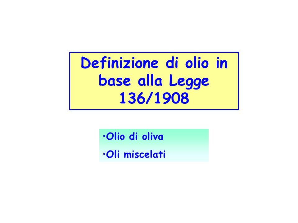 Definizione di olio in base alla Legge 136/1908 Olio di oliva Oli miscelati