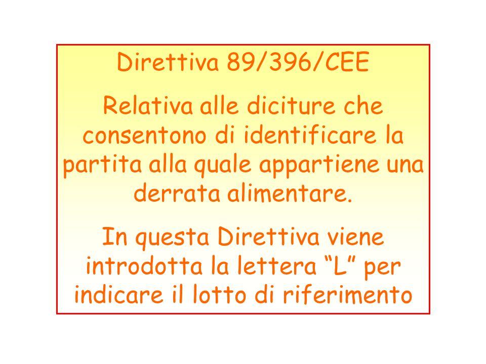 Direttiva 89/396/CEE Relativa alle diciture che consentono di identificare la partita alla quale appartiene una derrata alimentare. In questa Direttiv