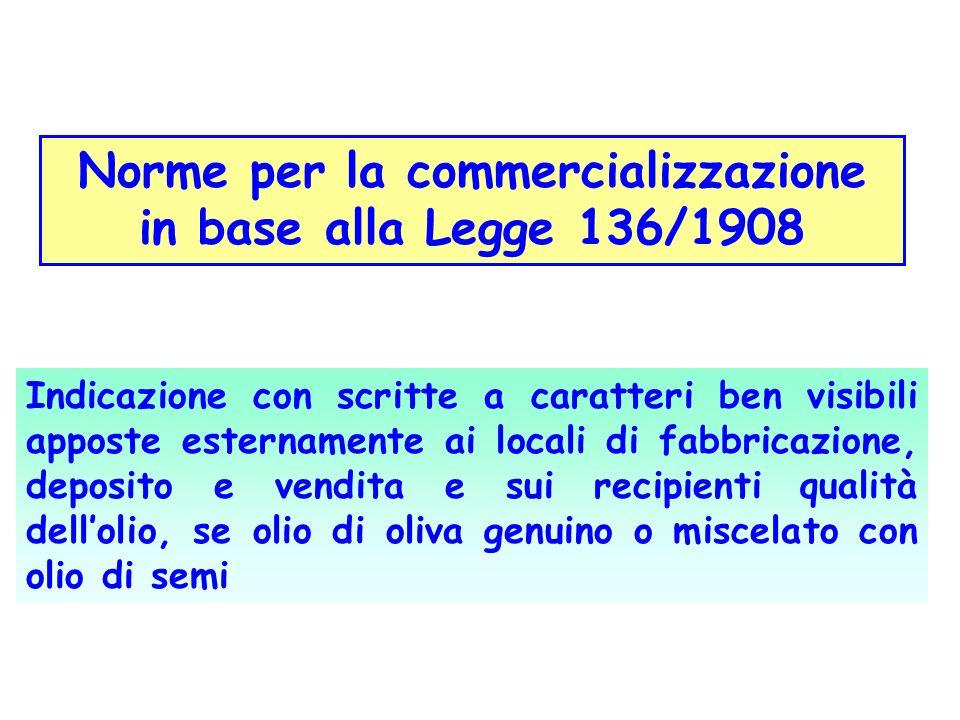 Norme per la commercializzazione in base alla Legge 136/1908 Indicazione con scritte a caratteri ben visibili apposte esternamente ai locali di fabbri
