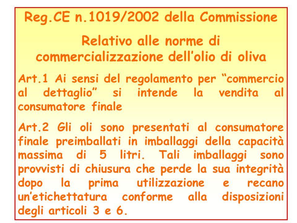 Reg.CE n.1019/2002 della Commissione Relativo alle norme di commercializzazione dellolio di oliva Art.1 Ai sensi del regolamento per commercio al dett