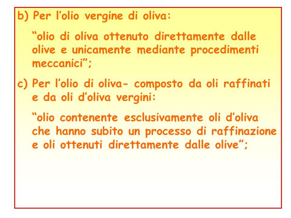b) Per lolio vergine di oliva: olio di oliva ottenuto direttamente dalle olive e unicamente mediante procedimenti meccanici; c) Per lolio di oliva- co