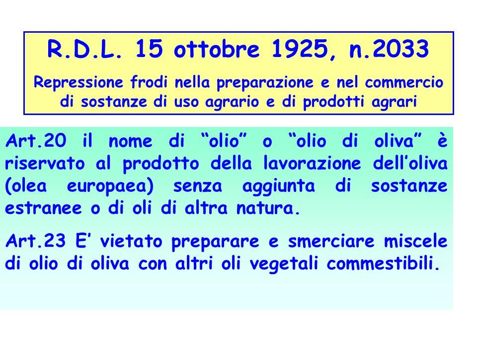R.D.L. 15 ottobre 1925, n.2033 Repressione frodi nella preparazione e nel commercio di sostanze di uso agrario e di prodotti agrari Art.20 il nome di