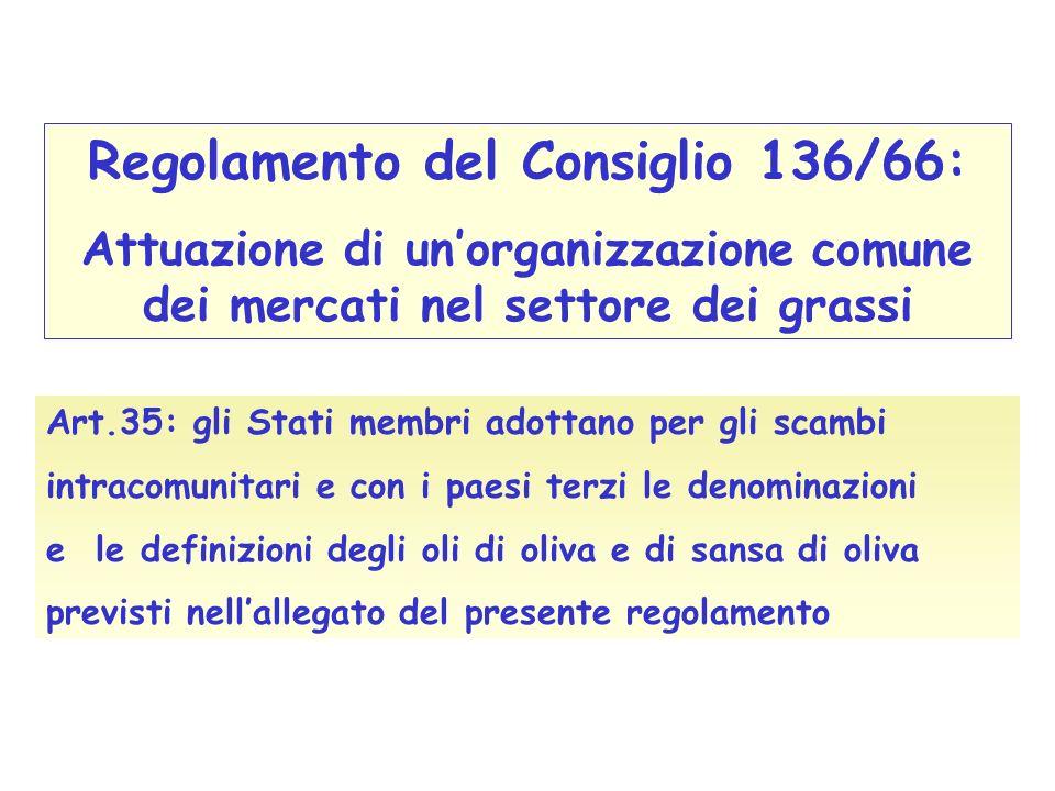 Regolamento del Consiglio 136/66: Attuazione di unorganizzazione comune dei mercati nel settore dei grassi Art.35: gli Stati membri adottano per gli s