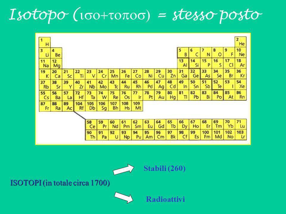 Isotopi di uno stesso elemento = hanno lo stesso n° di protoni (e quindi di elettroni) ma un diverso n° di neutroni diversa massa Z A hanno lo stesso n° atomico (Z) ma un diverso n° di massa (A)