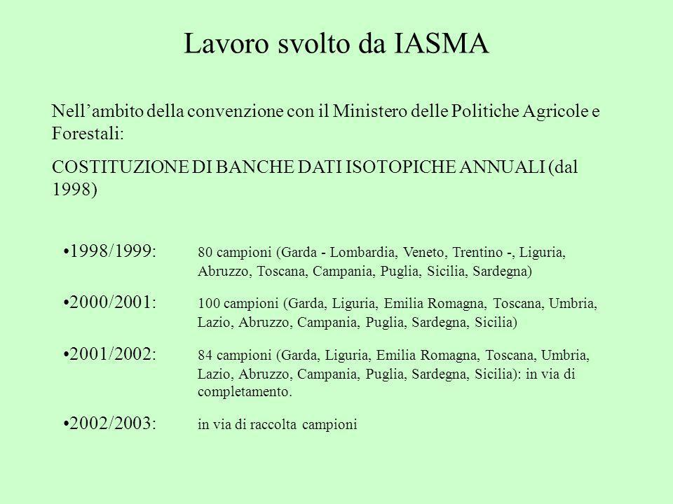 Lavoro svolto da IASMA Nellambito della convenzione con il Ministero delle Politiche Agricole e Forestali: COSTITUZIONE DI BANCHE DATI ISOTOPICHE ANNU