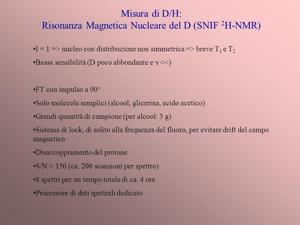 Misura di D/H: Risonanza Magnetica Nucleare del D (SNIF 2 H-NMR) I = 1 => nucleo con distribuzione non simmetrica => breve T 1 e T 2 Bassa sensibilità