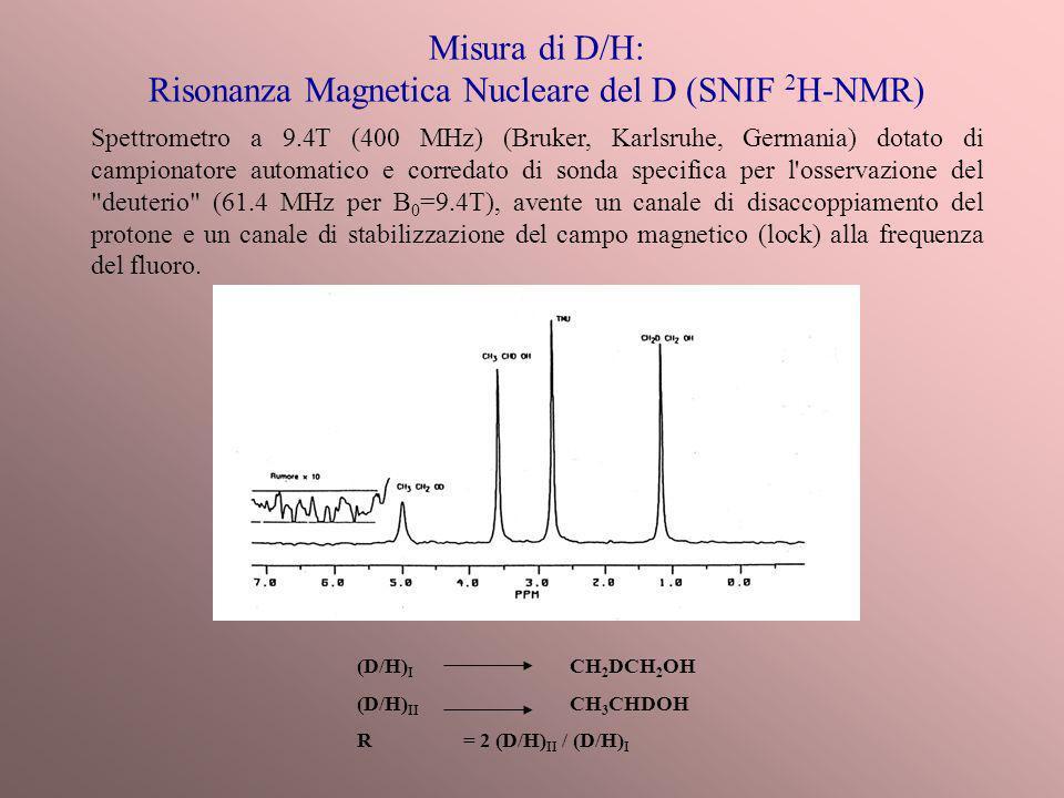 Misura di D/H: Risonanza Magnetica Nucleare del D (SNIF 2 H-NMR) Spettrometro a 9.4T (400 MHz) (Bruker, Karlsruhe, Germania) dotato di campionatore au