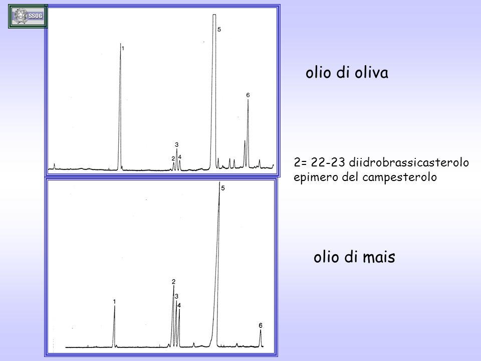 olio di oliva olio di mais 2= 22-23 diidrobrassicasterolo epimero del campesterolo