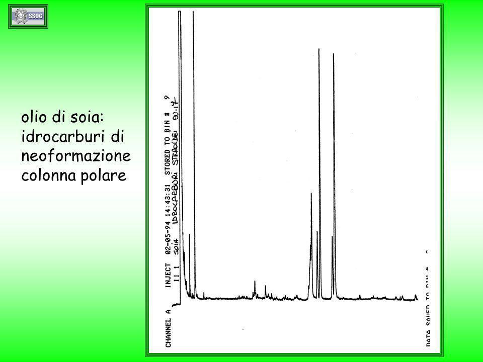 olio di soia: idrocarburi di neoformazione colonna polare