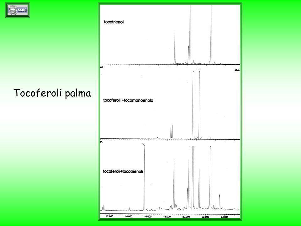 olio di oliva raffinato senza stigmastadieni e senza assorbimenti UV