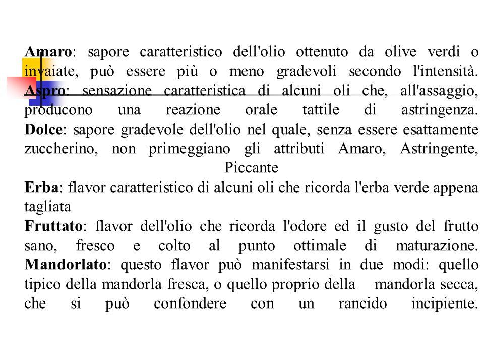 Carciofo: sapore di carciofo molto piacevole riscontrabile in oli freschi appena prodotti.