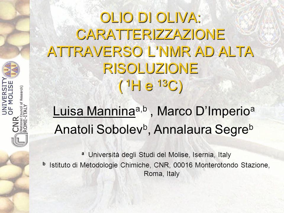 OLIO DI OLIVA: CARATTERIZZAZIONE ATTRAVERSO LNMR AD ALTA RISOLUZIONE ( 1 H e 13 C) Luisa Mannina a,b, Marco DImperio a Anatoli Sobolev b, Annalaura Se