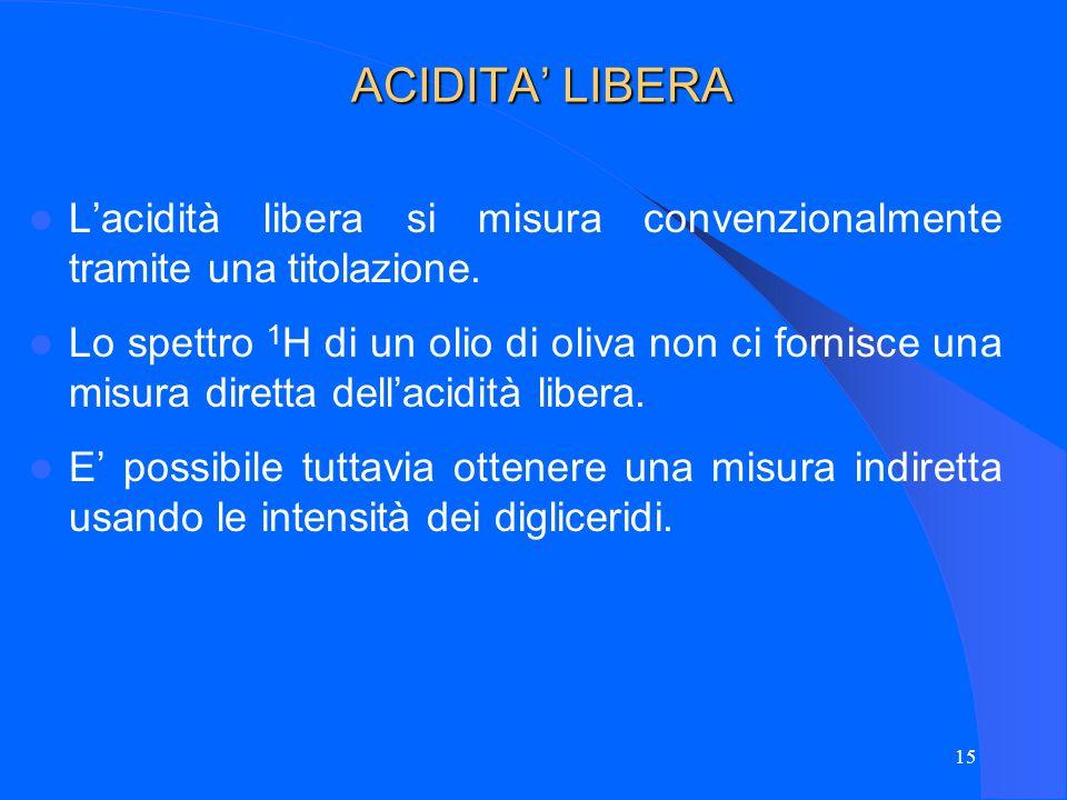 15 ACIDITA LIBERA Lacidità libera si misura convenzionalmente tramite una titolazione. Lo spettro 1 H di un olio di oliva non ci fornisce una misura d