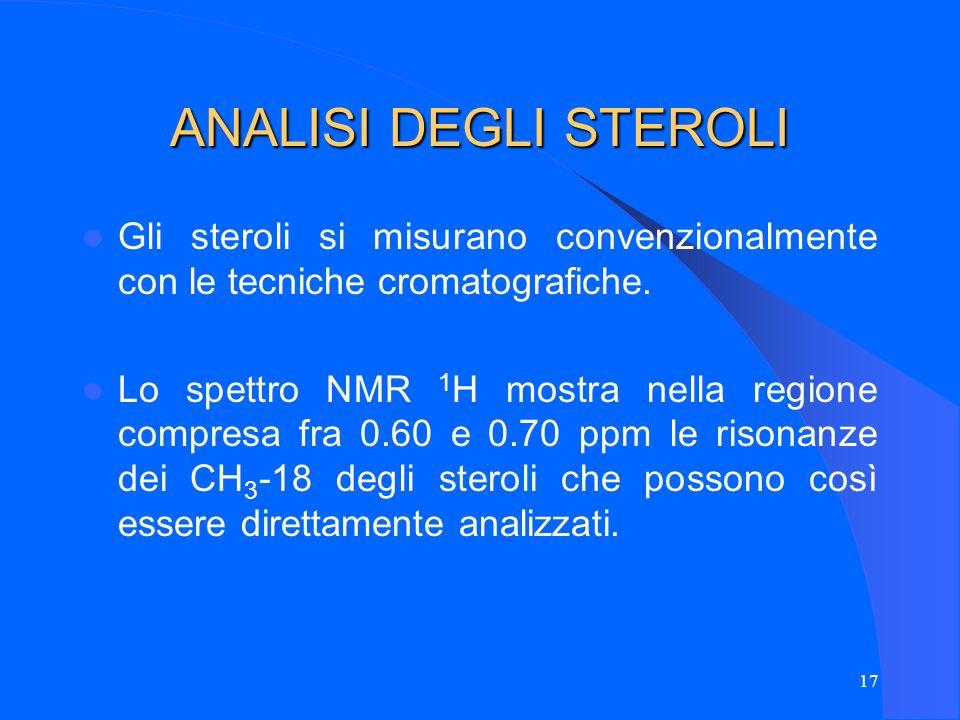17 ANALISI DEGLI STEROLI Gli steroli si misurano convenzionalmente con le tecniche cromatografiche. Lo spettro NMR 1 H mostra nella regione compresa f