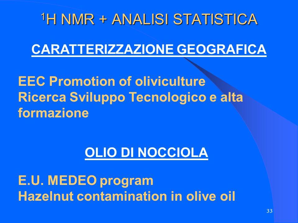 33 CARATTERIZZAZIONE GEOGRAFICA EEC Promotion of oliviculture Ricerca Sviluppo Tecnologico e alta formazione OLIO DI NOCCIOLA E.U. MEDEO program Hazel