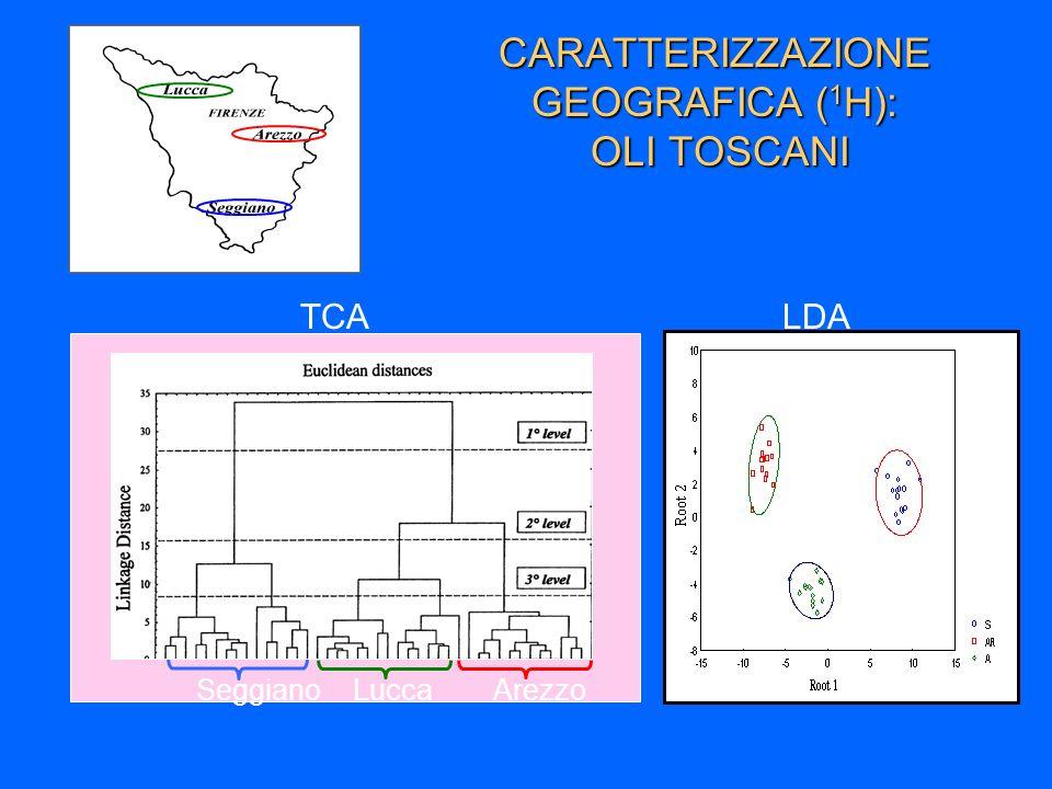 SeggianoLuccaArezzo TCALDA CARATTERIZZAZIONE GEOGRAFICA ( 1 H): OLI TOSCANI