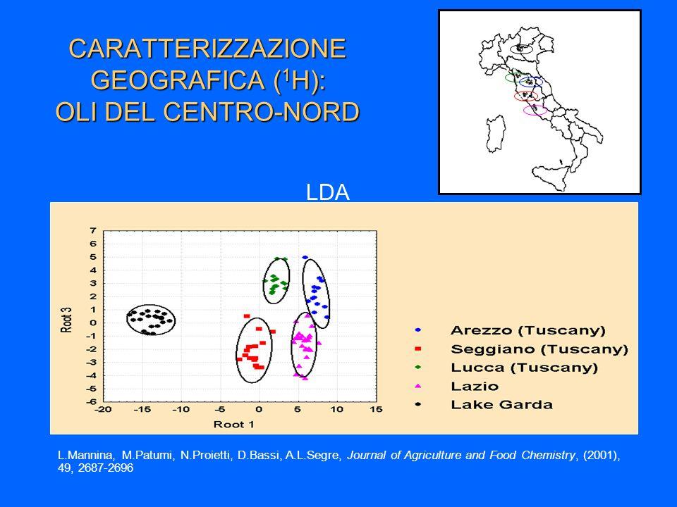 CARATTERIZZAZIONE GEOGRAFICA ( 1 H): OLI DEL CENTRO-NORD L.Mannina, M.Patumi, N.Proietti, D.Bassi, A.L.Segre, Journal of Agriculture and Food Chemistr