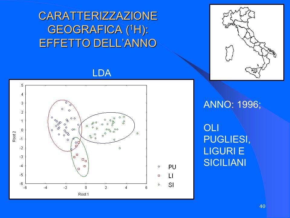 40 CARATTERIZZAZIONE GEOGRAFICA ( 1 H): EFFETTO DELLANNO ANNO: 1996; OLI PUGLIESI, LIGURI E SICILIANI LDA
