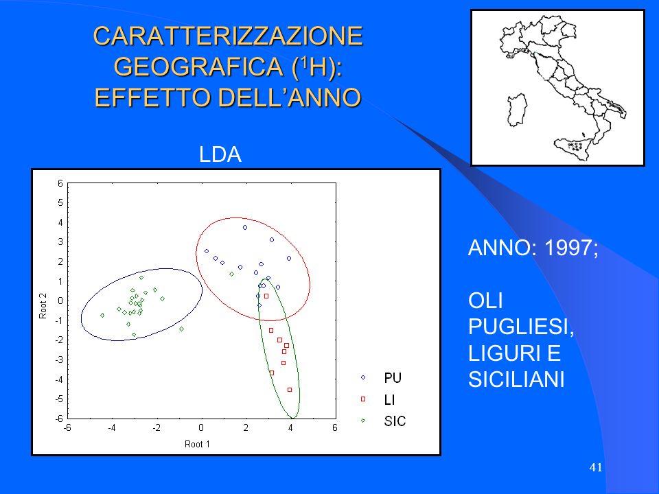 41 CARATTERIZZAZIONE GEOGRAFICA ( 1 H): EFFETTO DELLANNO LDA ANNO: 1997; OLI PUGLIESI, LIGURI E SICILIANI