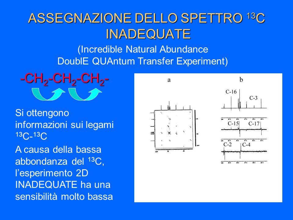 ASSEGNAZIONE DELLO SPETTRO 13 C INADEQUATE A causa della bassa abbondanza del 13 C, lesperimento 2D INADEQUATE ha una sensibilità molto bassa -CH 2 -C