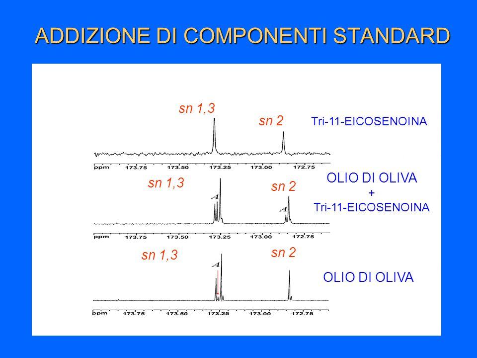 ADDIZIONE DI COMPONENTI STANDARD sn 1,3 sn 2 OLIO DI OLIVA + Tri-11-EICOSENOINA