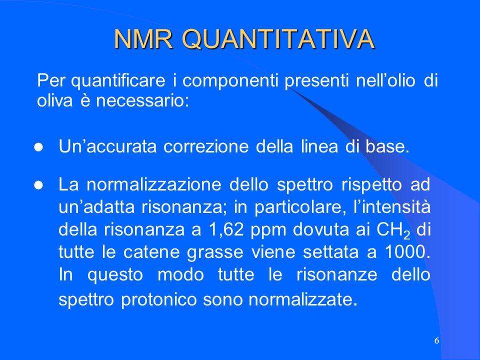 6 NMR QUANTITATIVA Unaccurata correzione della linea di base. La normalizzazione dello spettro rispetto ad unadatta risonanza; in particolare, lintens