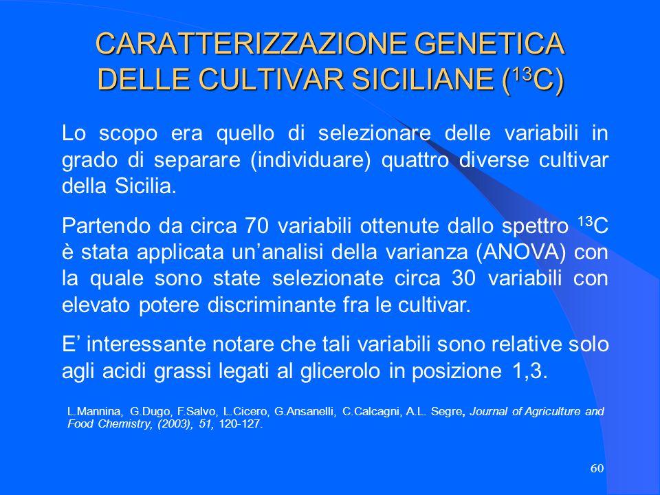 60 CARATTERIZZAZIONE GENETICA DELLE CULTIVAR SICILIANE ( 13 C) Lo scopo era quello di selezionare delle variabili in grado di separare (individuare) q