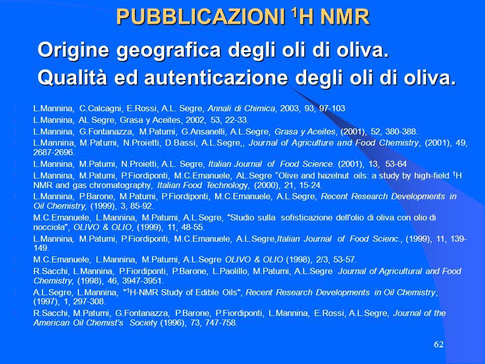 62 PUBBLICAZIONI 1 H NMR Origine geografica degli oli di oliva. Qualità ed autenticazione degli oli di oliva. 1. L.Mannina, C.Calcagni, E.Rossi, A.L.