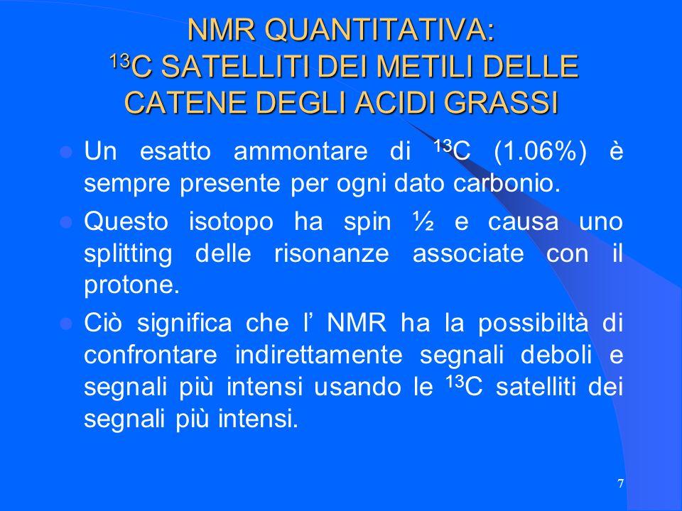7 NMR QUANTITATIVA: 13 C SATELLITI DEI METILI DELLE CATENE DEGLI ACIDI GRASSI Un esatto ammontare di 13 C (1.06%) è sempre presente per ogni dato carb