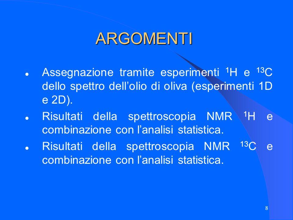 8 ARGOMENTI Assegnazione tramite esperimenti 1 H e 13 C dello spettro dellolio di oliva (esperimenti 1D e 2D). Risultati della spettroscopia NMR 1 H e