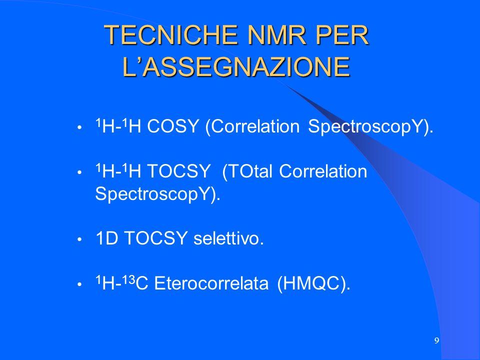 9 TECNICHE NMR PER LASSEGNAZIONE 1 H- 1 H COSY (Correlation SpectroscopY). 1 H- 1 H TOCSY (TOtal Correlation SpectroscopY). 1D TOCSY selettivo. 1 H- 1