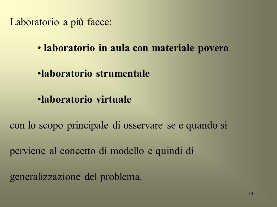 14 Laboratorio a più facce: laboratorio in aula con materiale povero laboratorio strumentale laboratorio virtuale con lo scopo principale di osservare