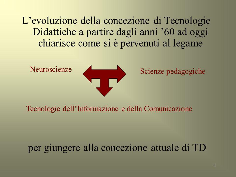 4 Levoluzione della concezione di Tecnologie Didattiche a partire dagli anni 60 ad oggi chiarisce come si è pervenuti al legame Neuroscienze Scienze p
