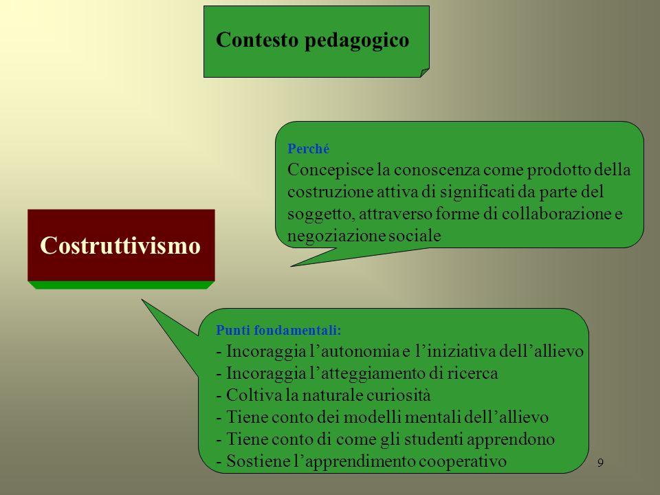 9 Contesto pedagogico Perché Concepisce la conoscenza come prodotto della costruzione attiva di significati da parte del soggetto, attraverso forme di