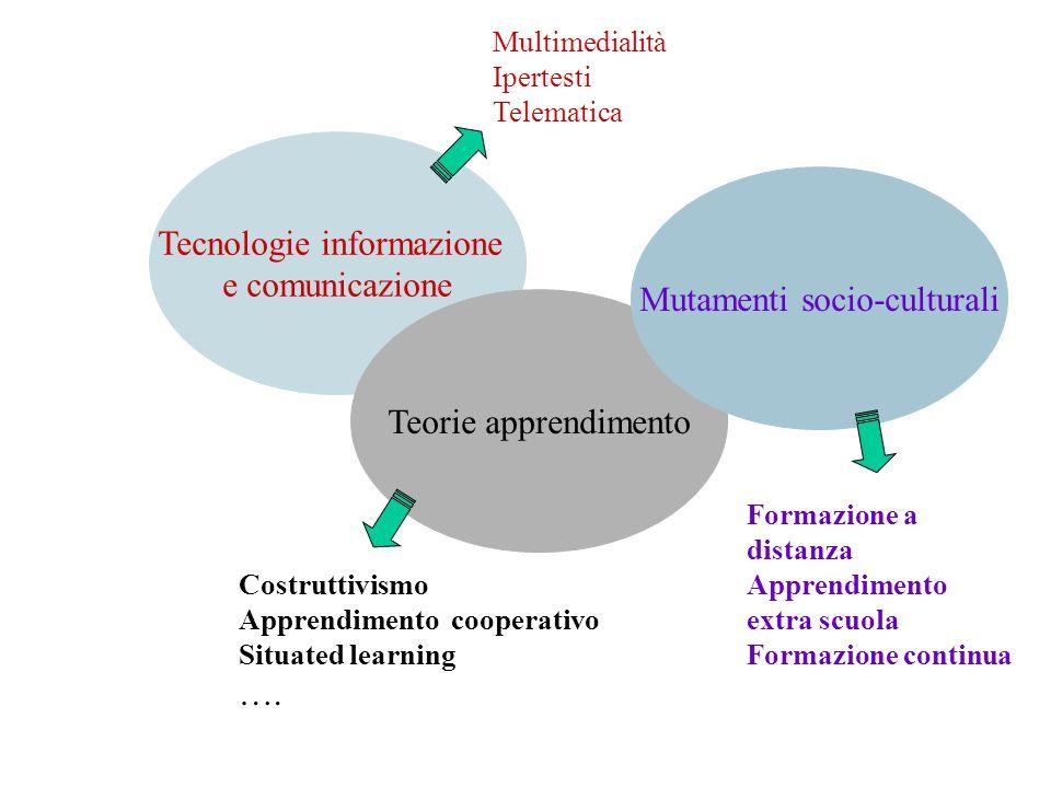 Tecnologie informazione e comunicazione Teorie apprendimento Mutamenti socio-culturali Formazione a distanza Apprendimento extra scuola Formazione con