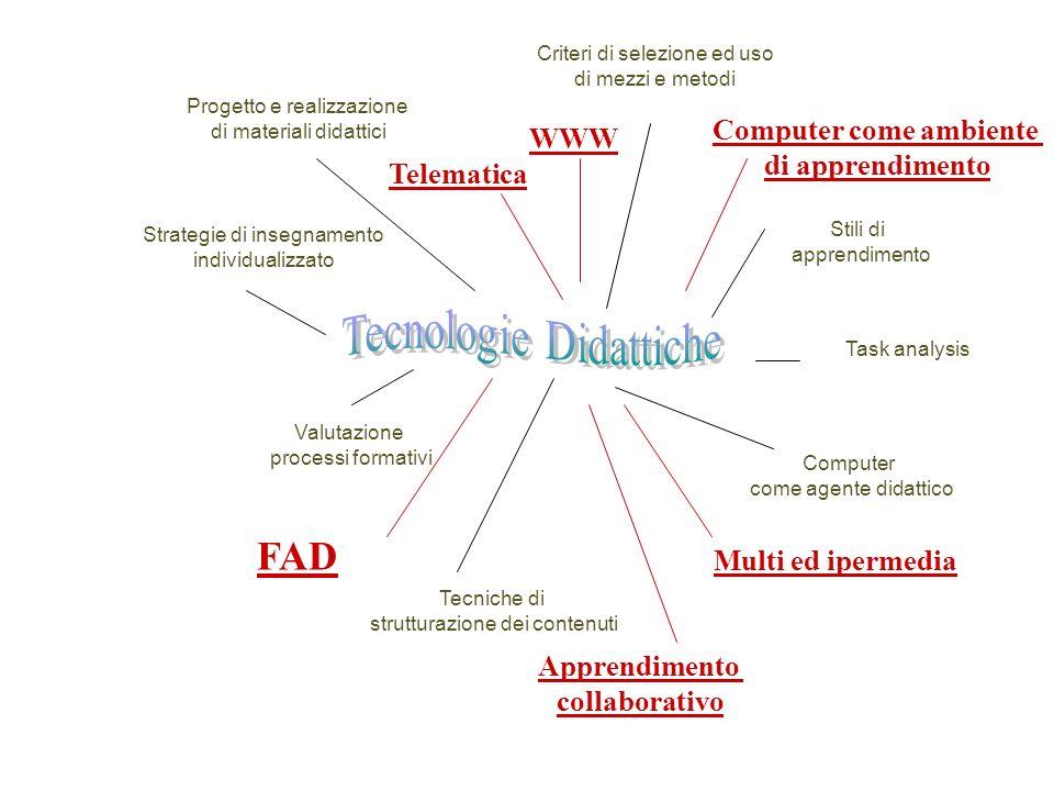 Progetto e realizzazione di materiali didattici Criteri di selezione ed uso di mezzi e metodi Valutazione processi formativi Tecniche di strutturazion