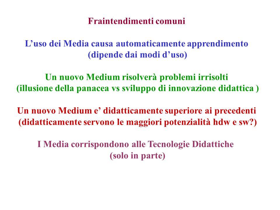 Fraintendimenti comuni Luso dei Media causa automaticamente apprendimento (dipende dai modi duso) Un nuovo Medium risolverà problemi irrisolti (illusi