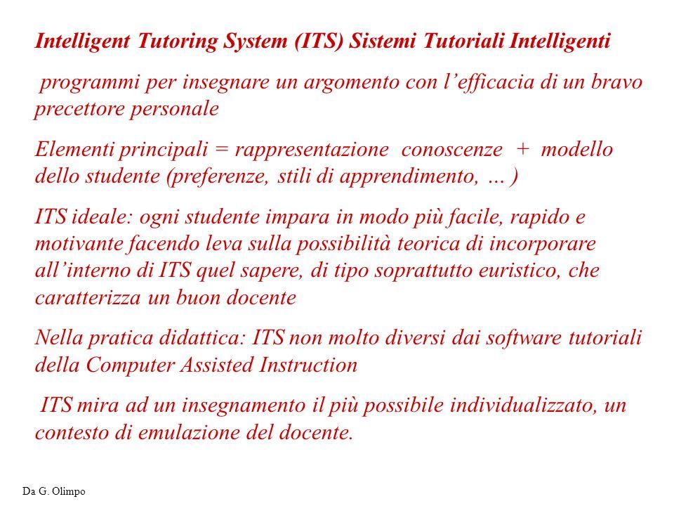 Intelligent Tutoring System (ITS) Sistemi Tutoriali Intelligenti programmi per insegnare un argomento con lefficacia di un bravo precettore personale