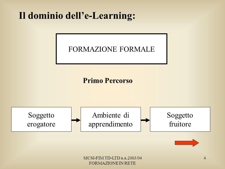 SICSI-FIM TD-LTD a.a.2003/04 FORMAZIONE IN RETE 4 Il dominio delle-Learning: FORMAZIONE FORMALE Primo Percorso Soggetto erogatore Ambiente di apprendimento Soggetto fruitore