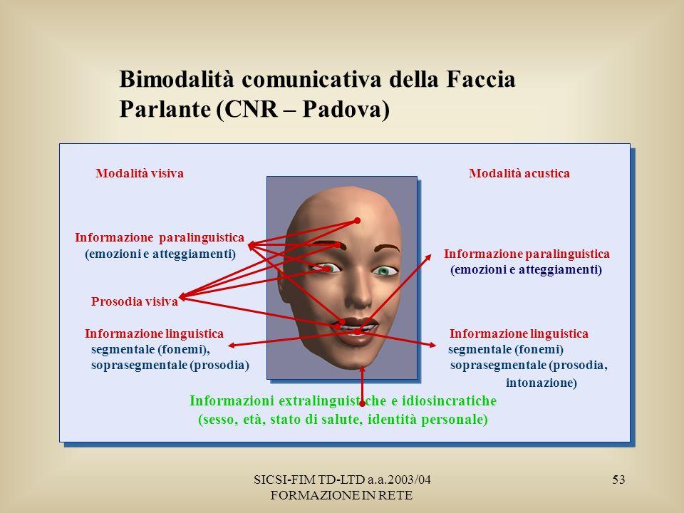 SICSI-FIM TD-LTD a.a.2003/04 FORMAZIONE IN RETE 53 Modalità visiva Modalità acustica Informazione paralinguistica (emozioni e atteggiamenti) Informazione paralinguistica (emozioni e atteggiamenti) Prosodia visiva Informazione linguistica Informazione linguistica segmentale (fonemi), segmentale (fonemi) soprasegmentale (prosodia) soprasegmentale (prosodia, intonazione) Informazioni extralinguistiche e idiosincratiche (sesso, età, stato di salute, identità personale) Bimodalità comunicativa della Faccia Parlante (CNR – Padova)
