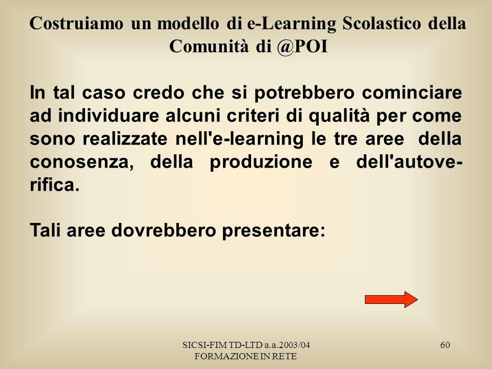 SICSI-FIM TD-LTD a.a.2003/04 FORMAZIONE IN RETE 60 Costruiamo un modello di e-Learning Scolastico della Comunità di @POI In tal caso credo che si potrebbero cominciare ad individuare alcuni criteri di qualità per come sono realizzate nell e-learning le tre aree della conosenza, della produzione e dell autove- rifica.