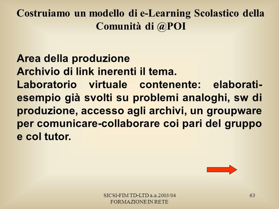 SICSI-FIM TD-LTD a.a.2003/04 FORMAZIONE IN RETE 63 Costruiamo un modello di e-Learning Scolastico della Comunità di @POI Area della produzione Archivio di link inerenti il tema.