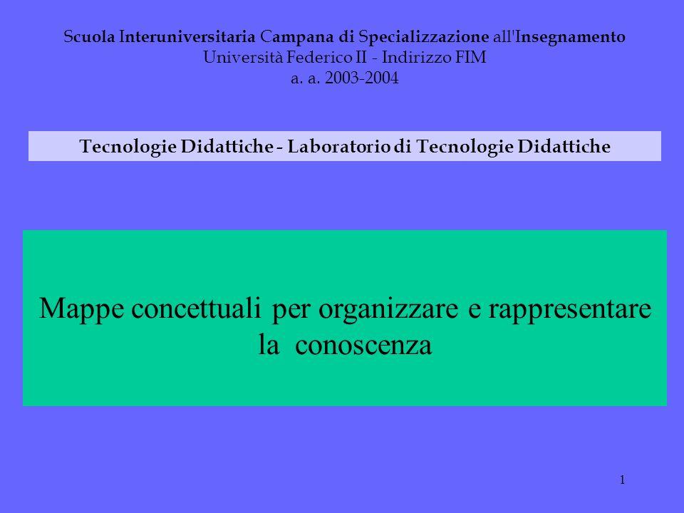 1 Mappe concettuali per organizzare e rappresentare la conoscenza S cuola I nteruniversitaria C ampana di S pecializzazione all'I nsegnamento Universi