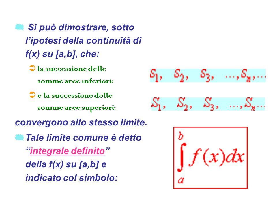 Si può dimostrare, sotto lipotesi della continuità di f(x) su [a,b], che: la successione delle somme aree inferiori: e la successione delle somme aree superiori: convergono allo stesso limite.