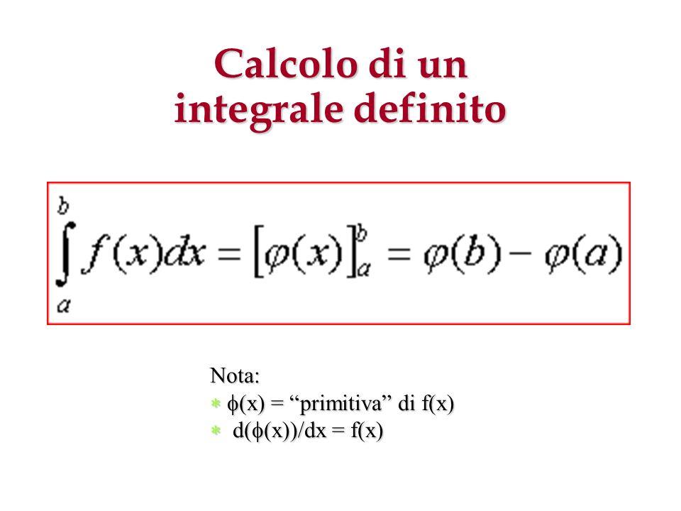 Calcolo di un integrale definito Nota Nota (x) = primitiva di f(x) (x) = primitiva di f(x) d( (x))/dx = f(x) d( (x))/dx = f(x)