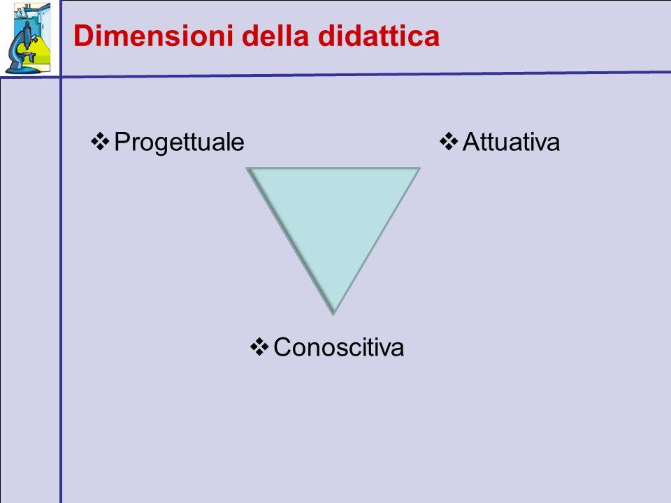 Dimensione progettuale Progettuale Come strutturo lintervento Come scelgo gli ingredienti?
