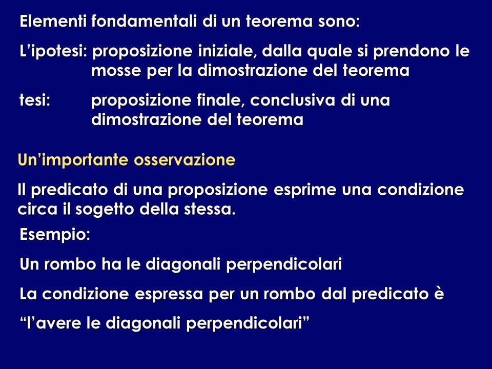 Elementi fondamentali di un teorema sono: Lipotesi: proposizione iniziale, dalla quale si prendono le mosse per la dimostrazione del teorema tesi: pro
