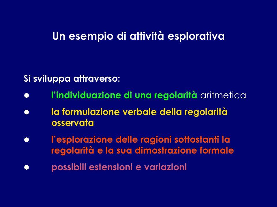 Un esempio di attività esplorativa Si sviluppa attraverso: lindividuazione di una regolarità aritmetica la formulazione verbale della regolarità osser