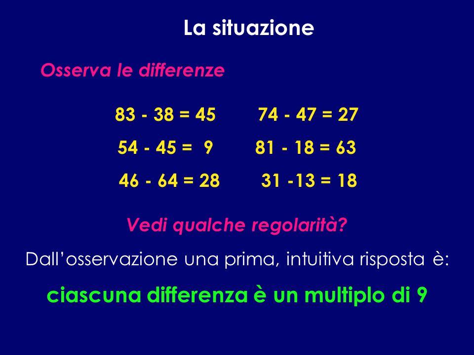 La situazione Osserva le differenze 83 - 38 = 45 74 - 47 = 27 54 - 45 = 9 81 - 18 = 63 46 - 64 = 28 31 -13 = 18 Vedi qualche regolarità? Dallosservazi